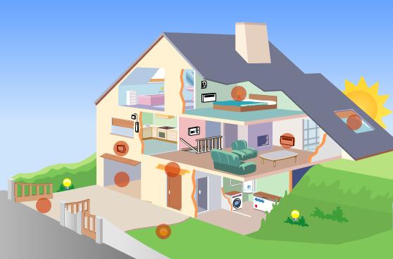 Domotica e impianto di antifurto per la casa automazione for Domotica casa